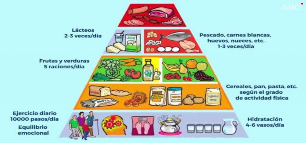 Hábitos alimentarios saludables en los Cursos de Verano de la UCA en Cádiz